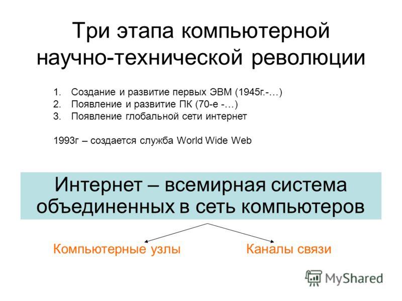 Три этапа компьютерной научно-технической революции Интернет – всемирная система объединенных в сеть компьютеров Компьютерные узлыКаналы связи 1. Создание и развитие первых ЭВМ (1945г.-…) 2. Появление и развитие ПК (70-е -…) 3. Появление глобальной с