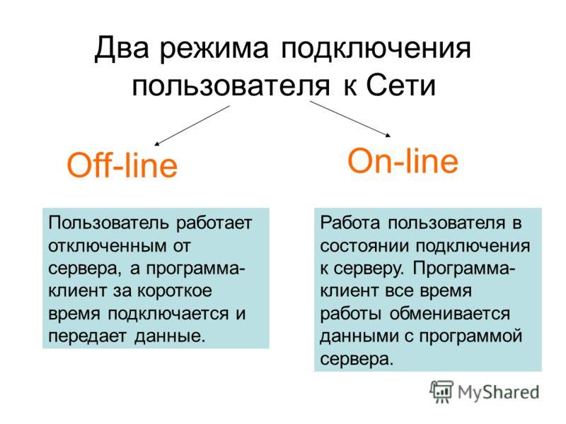 Два режима подключения пользователя к Сети Off-line On-line Пользователь работает отключенным от сервера, а программа- клиент за короткое время подключается и передает данные. Работа пользователя в состоянии подключения к серверу. Программа- клиент в