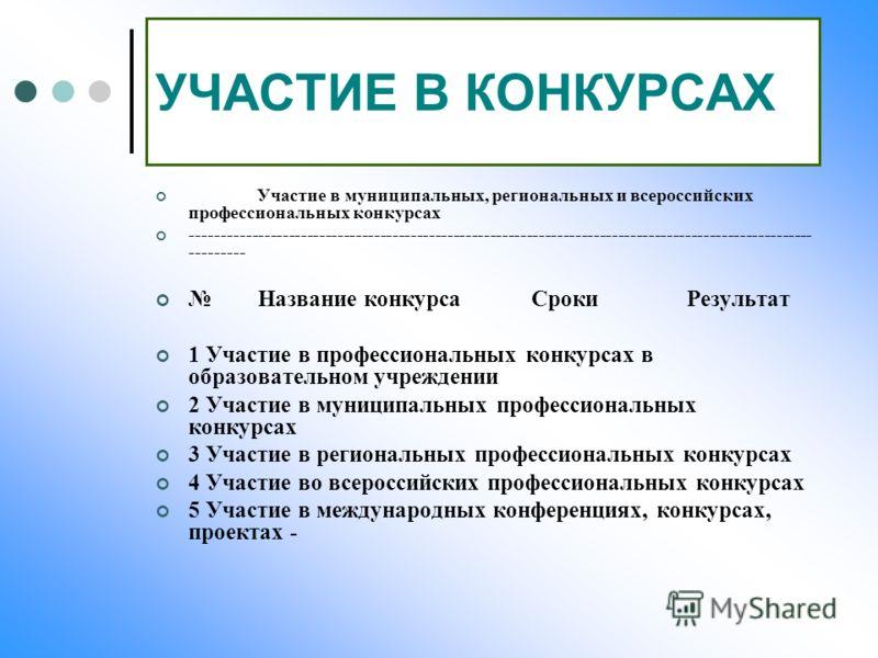 УЧАСТИЕ В КОНКУРСАХ Участие в муниципальных, региональных и всероссийских профессиональных конкурсах ------------------------------------------------------------------------------------------------------ --------- Название конкурса Сроки Результат 1