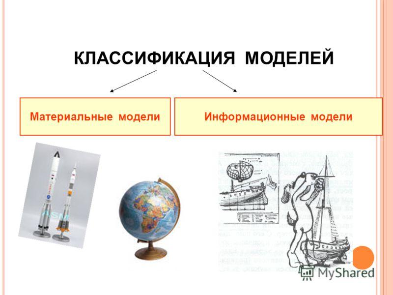 Материальные моделиИнформационные модели КЛАССИФИКАЦИЯ МОДЕЛЕЙ