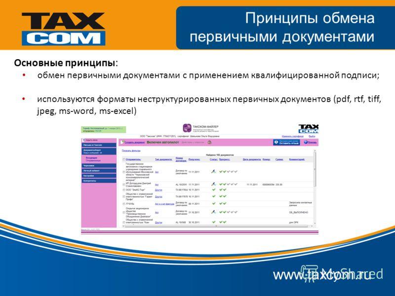 www.taxcom.ru Принципы обмена первичными документами Основные принципы: обмен первичными документами с применением квалифицированной подписи; используются форматы неструктурированных первичных документов (pdf, rtf, tiff, jpeg, ms-word, ms-excel)