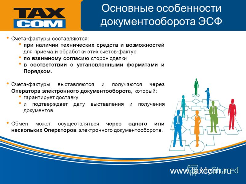www.taxcom.ru Основные особенности документооборота ЭСФ Счета-фактуры составляются: при наличии технических средств и возможностей для приема и обработки этих счетов-фактур по взаимному согласию сторон сделки в соответствии с установленными форматами