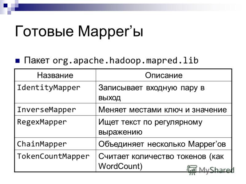 Готовые Mapperы Пакет org.apache.hadoop.mapred.lib НазваниеОписание IdentityMapper Записывает входную пару в выход InverseMapper Меняет местами ключ и значение RegexMapper Ищет текст по регулярному выражению ChainMapper Объединяет несколько Mapperов