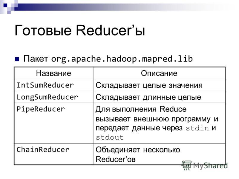 Готовые Reducerы Пакет org.apache.hadoop.mapred.lib НазваниеОписание IntSumReducer Складывает целые значения LongSumReducer Складывает длинные целые PipeReducer Для выполнения Reduce вызывает внешнюю программу и передает данные через stdin и stdout C