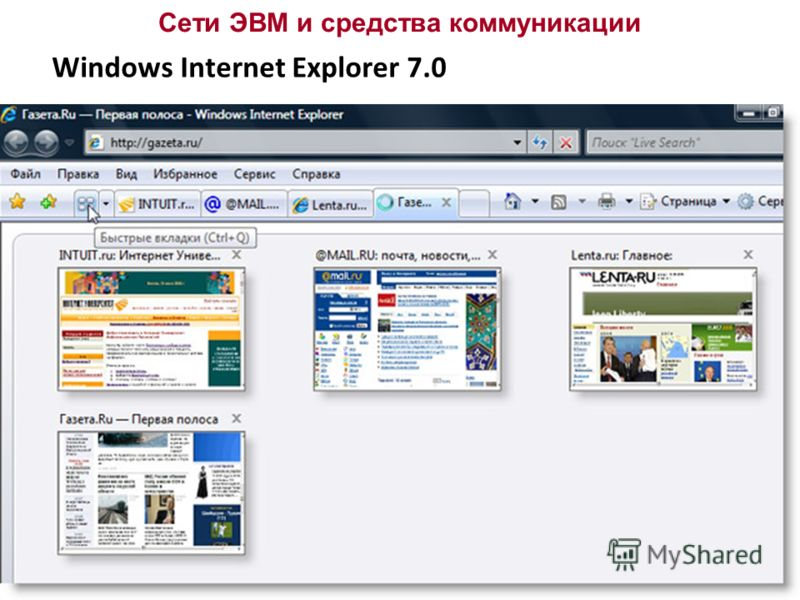 Сети ЭВМ и средства коммуникации Windows Internet Explorer 7.0