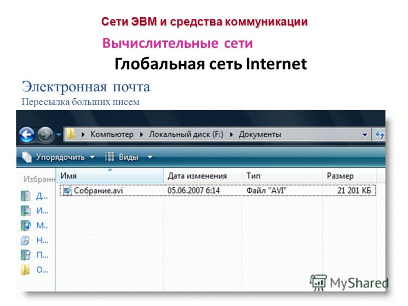 Сети ЭВМ и средства коммуникации Глобальная сеть Internet Вычислительные сети Электронная почта Пересылка больших писем