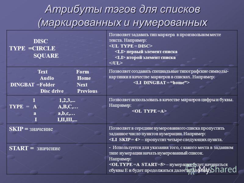 Атрибуты тэгов для списков (маркированных и нумерованных DISC TYPE =CIRCLE SQUARE Позволяет задавать тип маркера в произвольном месте текста. Например: первый элемент списка второй элемент списка Text Form Audio Home DINGBAT =Folder Next Disc drive P
