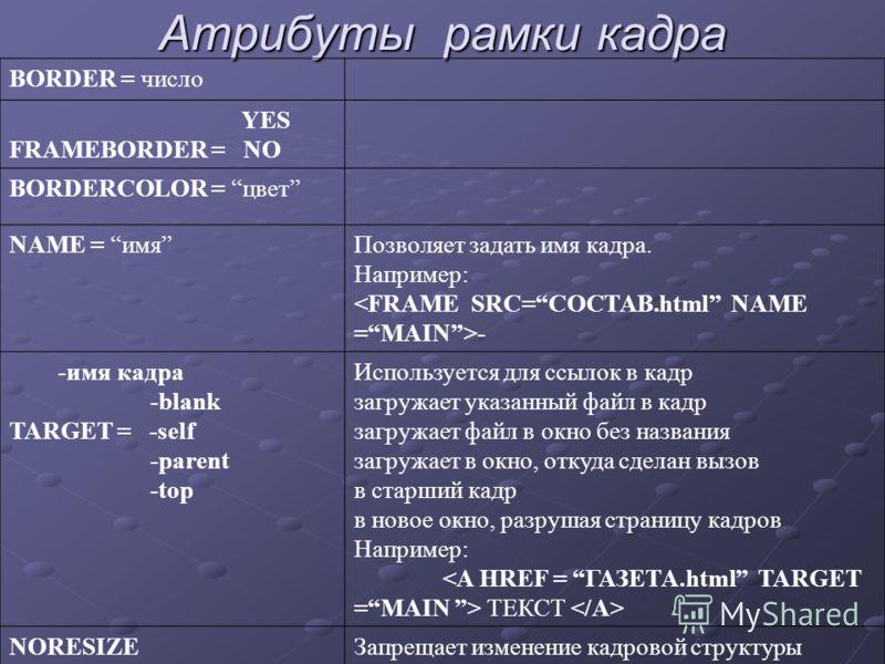 Атрибуты рамки кадрa BORDER = число YES FRAMEBORDER = NO BORDERCOLOR = цвет NAME = имяПозволяет задать имя кадра. Например: - -имя кадра -blank TARGET = -self -parent -top Используется для ссылок в кадр загружает указанный файл в кадр загружает файл