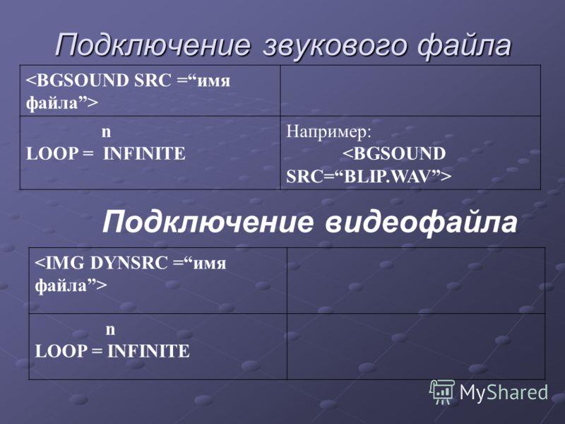 Подключение звукового файла n LOOP = INFINITE Например: Подключение видеофайла n LOOP = INFINITE