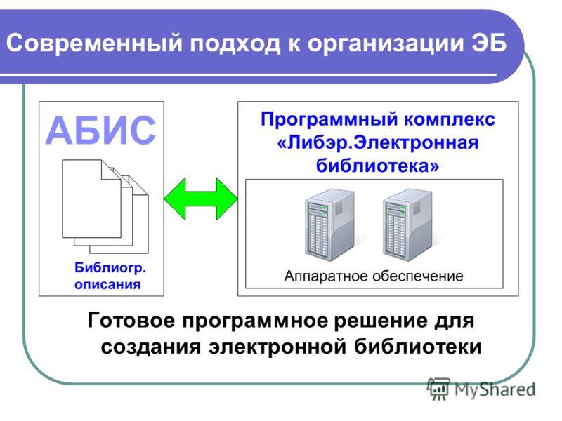 Современный подход к организации ЭБ Готовое программное решение для создания электронной библиотеки