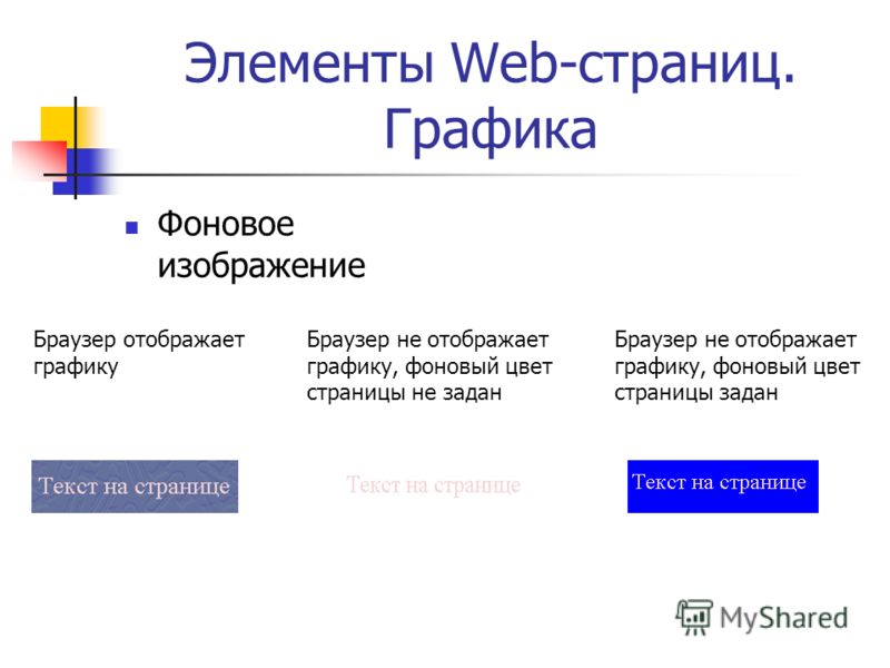 Элементы Web-страниц. Графика Фоновое изображение Браузер отображает графику Браузер не отображает графику, фоновый цвет страницы не задан Браузер не отображает графику, фоновый цвет страницы задан