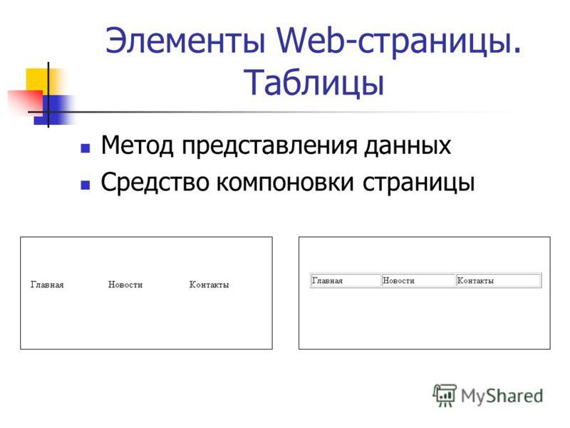 Элементы Web-страницы. Таблицы Метод представления данных Средство компоновки страницы