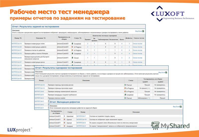 Рабочее место тест менеджера примеры отчетов по заданиям на тестирование