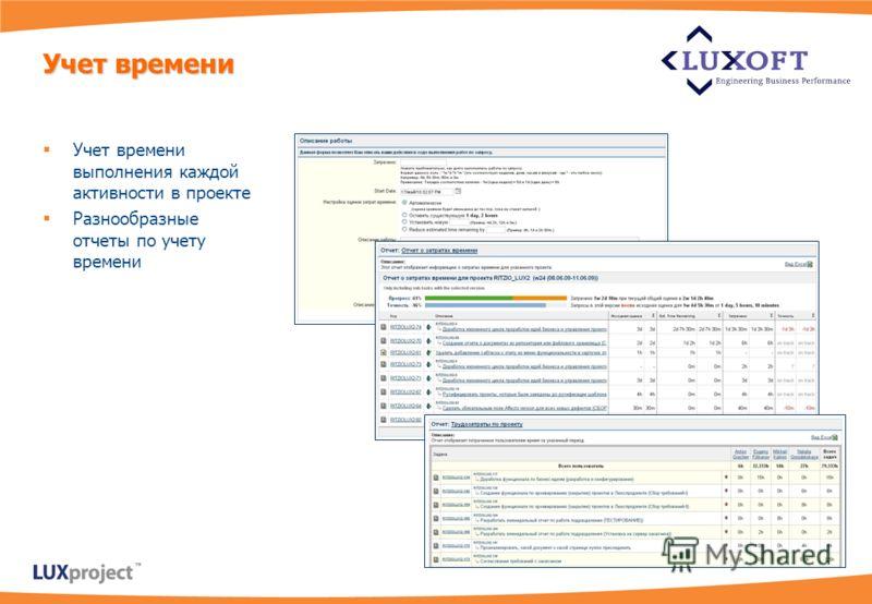 Учет времени выполнения каждой активности в проекте Разнообразные отчеты по учету времени Учет времени