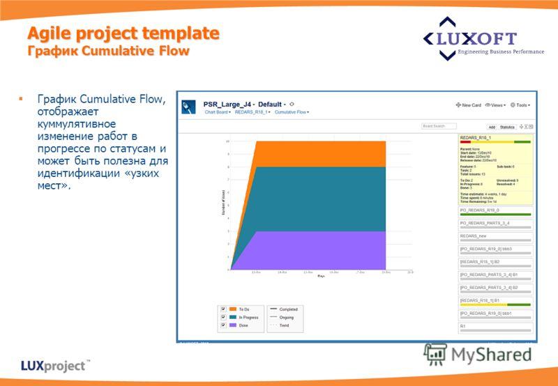 Agile project template График Cumulative Flow График Cumulative Flow, отображает куммулятивное изменение работ в прогрессе по статусам и может быть полезна для идентификации «узких мест».