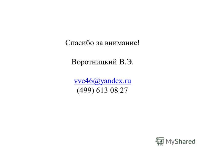 Спасибо за внимание! Воротницкий В.Э. vve46@yandex.ru (499) 613 08 27 vve46@yandex.ru