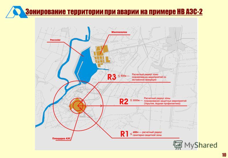 10 Зонирование территории при аварии на примере НВ АЭС-2