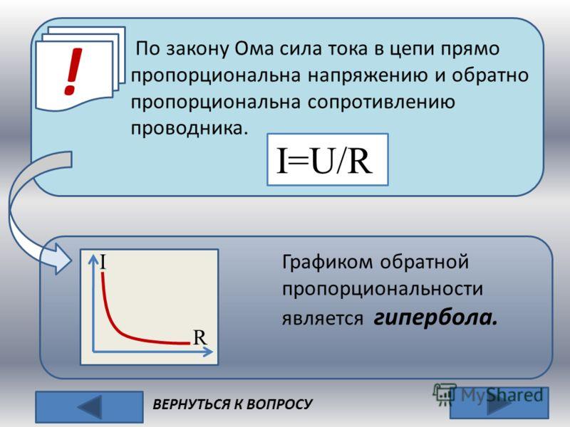 ! ВЕРНУТЬСЯ К ВОПРОСУ По закону Ома сила тока в цепи прямо пропорциональна напряжению и обратно пропорциональна сопротивлению проводника. I=U/R Графиком обратной пропорциональности является гипербола. I R