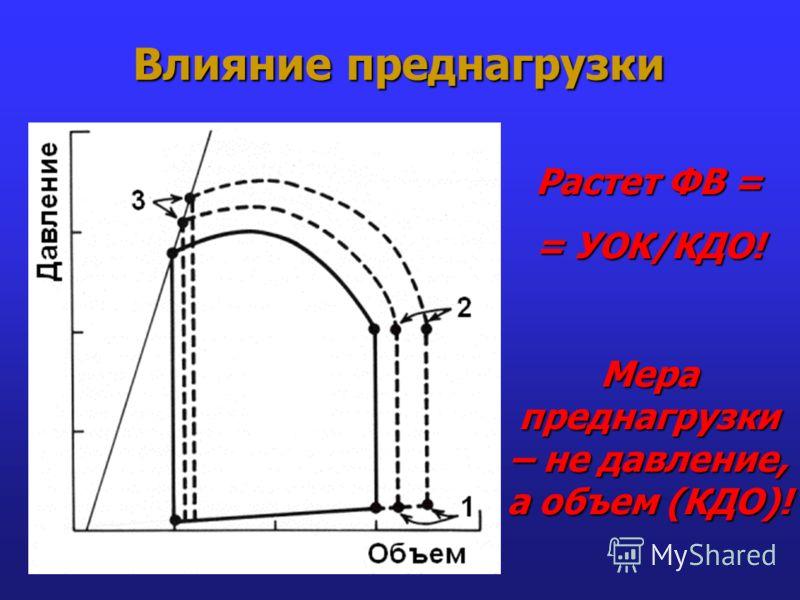 Влияние преднагрузки Растет ФВ = = УОК/КДО! Мера преднагрузки – не давление, а объем (КДО)!