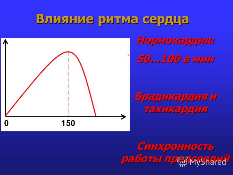 Влияние ритма сердца Нормокардия: 50…100 в мин Брадикардия и тахикардия Синхронность работы предсердий