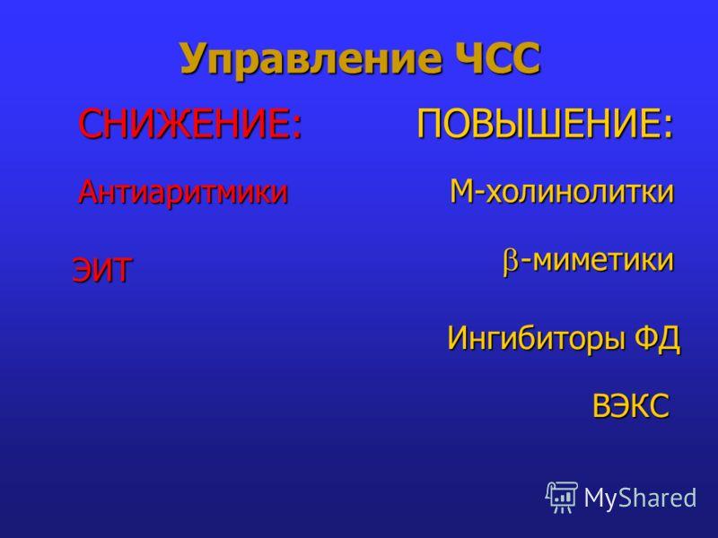 Управление ЧСС Антиаритмики М-холинолитки СНИЖЕНИЕ:ПОВЫШЕНИЕ: -миметики -миметики ЭИТ Ингибиторы ФД ВЭКС