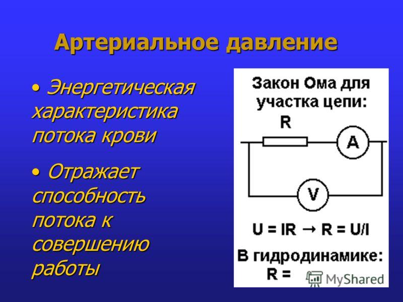 Артериальное давление Энергетическая характеристика потока крови Энергетическая характеристика потока крови Отражает способность потока к совершению работы Отражает способность потока к совершению работы