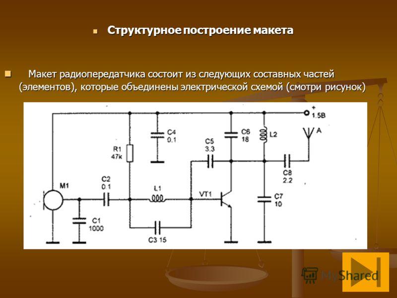Структурное построение макета Структурное построение макета Макет радиопередатчика состоит из следующих составных частей (элементов), которые объединены электрической схемой (смотри рисунок) Макет радиопередатчика состоит из следующих составных часте