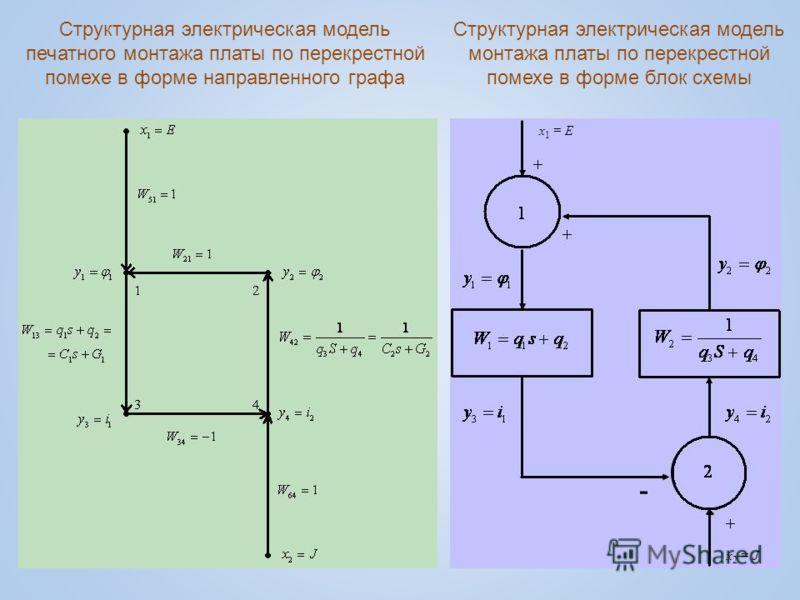 Структурная электрическая модель печатного монтажа платы по перекрестной помехе в форме направленного графа Структурная электрическая модель монтажа платы по перекрестной помехе в форме блок схемы x 1 = E x 2 = J -