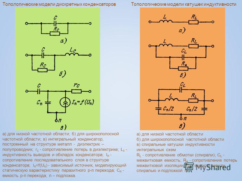 а) для низкой частотной области; б) для широкополосной частотной области; в) интегральный конденсатор, построенный на структуре металл - диэлектрик – полупроводник; r c - сопротивление потерь в диэлектрике; L c - индуктивность выводов и обкладок конд
