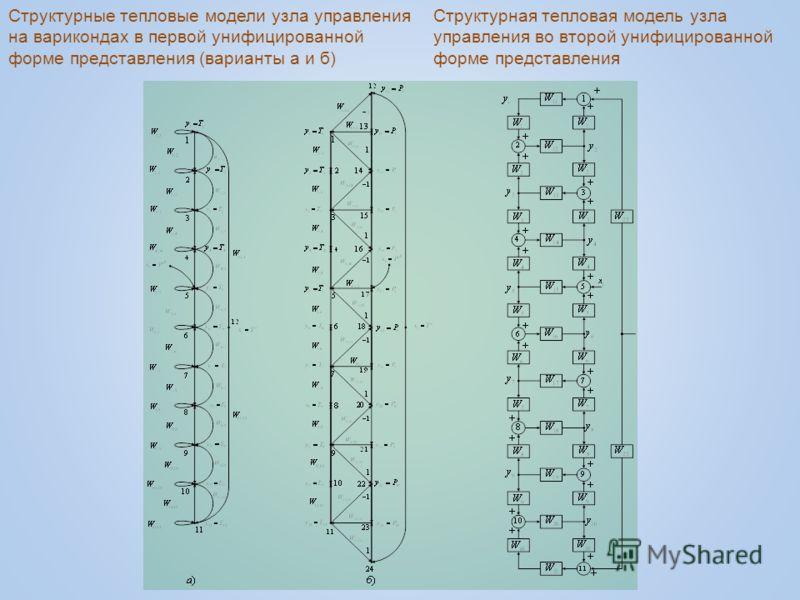 Структурные тепловые модели узла управления на варикондах в первой унифицированной форме представления (варианты а и б) Структурная тепловая модель узла управления во второй унифицированной форме представления