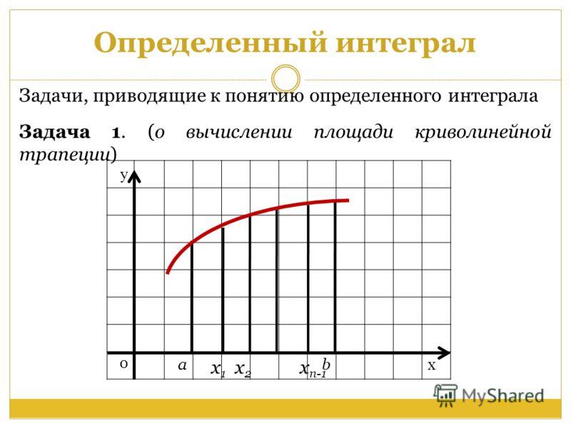 Определенный интеграл Задачи, приводящие к понятию определенного интеграла Задача 1. (о вычислении площади криволинейной трапеции) у 0 аbх x 1 x 2 x n-1