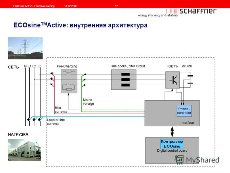 energy efficiency and reliability ECOsine Active - Technical training14.12.200912 ECOsine TM Active: внутренняя архитектура СЕТЬ НАГРУЗКА Контроллер ECOsine
