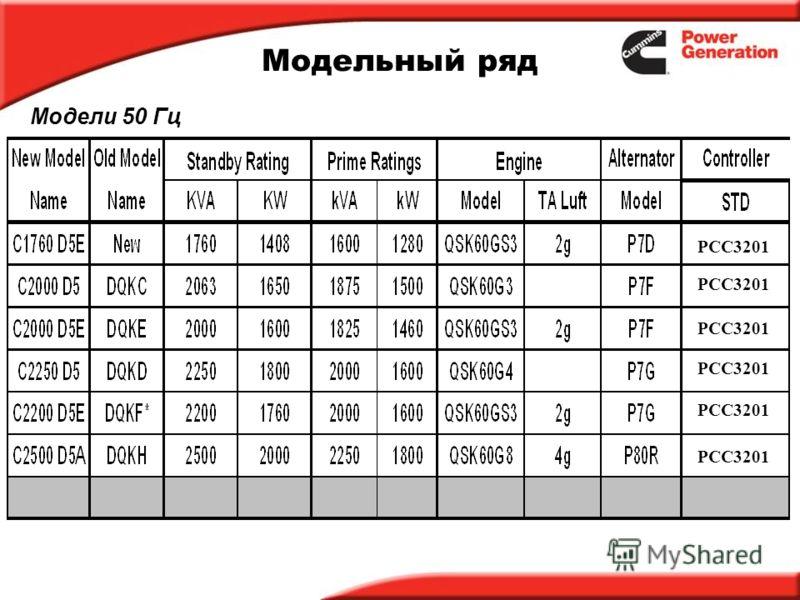 Модельный ряд Модели 50 Гц PCC3201