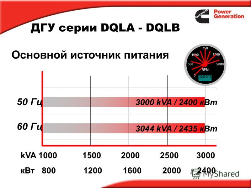 ДГУ серии DQLA - DQLB kVA 1000 15002000 25003000 кВт 800 1200 1600 2000 2400 50 Гц 60 Гц 0 500 1000 1500 750 2000 RPM 0 500660 1019 1255 1380 1506 1800 Основной источник питания 3000 kVA / 2400 кВт 3044 kVA / 2435 кВт