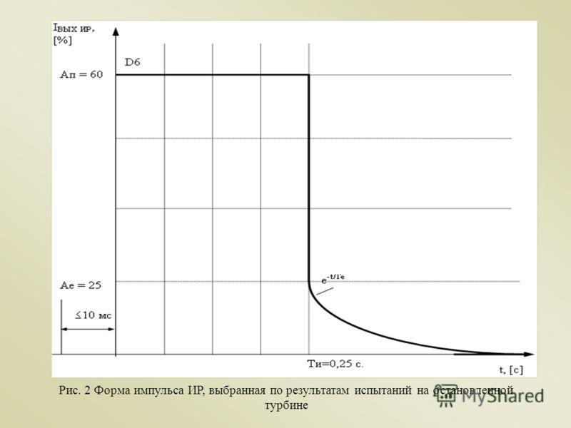 Рис. 2 Форма импульса ИР, выбранная по результатам испытаний на остановленной турбине