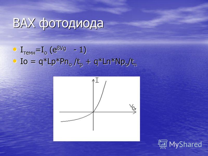 ВАХ фотодиода I темн =I o (e ßVg - 1) I темн =I o (e ßVg - 1) Io = q*Lp*Pn o /t p + q*Ln*Np o /t n Io = q*Lp*Pn o /t p + q*Ln*Np o /t n