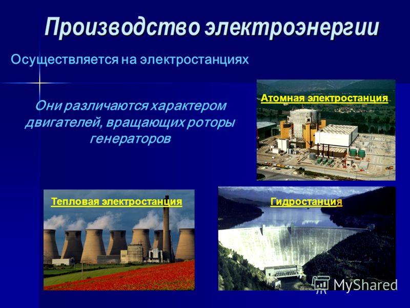 Производство электроэнергии Производство электроэнергии Тепловая электростанция Атомная электростанция Осуществляется на электростанциях Они различаются характером двигателей, вращающих роторы генераторов Гидростанция