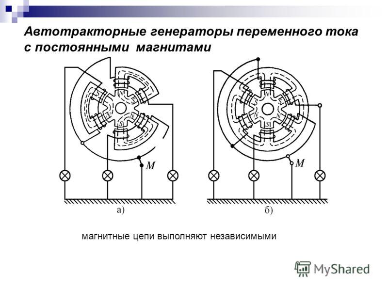 Автотракторные генераторы переменного тока с постоянными магнитами магнитные цепи выполняют независимыми