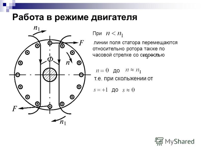 Работа в режиме двигателя При линии поля статора перемещаются относительно ротора также по часовой стрелке со скоростью. до т.е. при скольжении от до