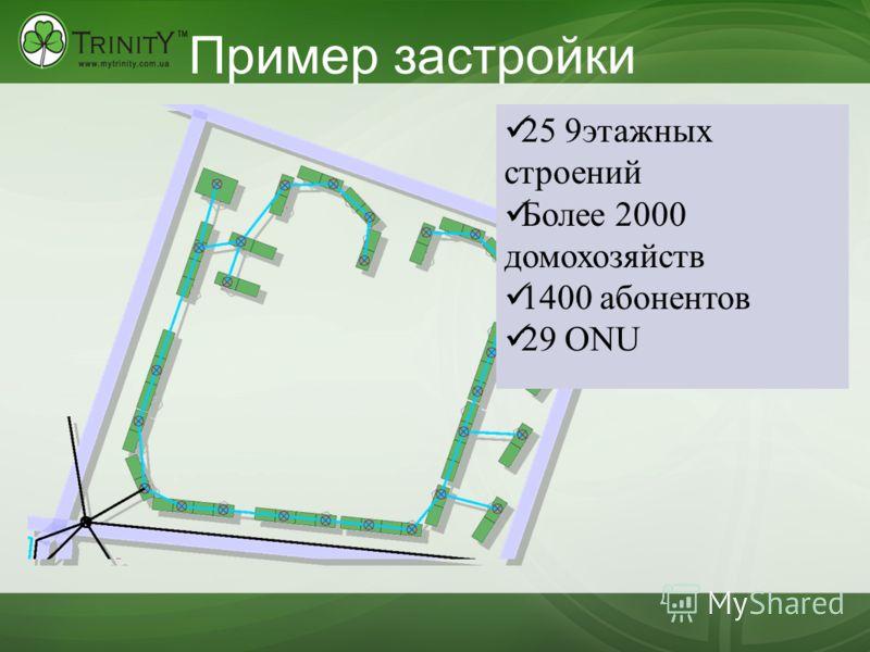 Пример застройки 25 9этажных строений Более 2000 домохозяйств 1400 абонентов 29 ONU