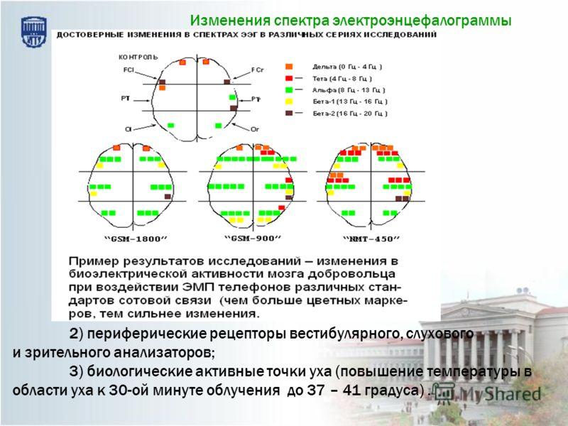 2) периферические рецепторы вестибулярного, слухового и зрительного анализаторов; 3) биологические активные точки уха (повышение температуры в области уха к 30-ой минуте облучения до 37 – 41 градуса). Изменения спектра электроэнцефалограммы