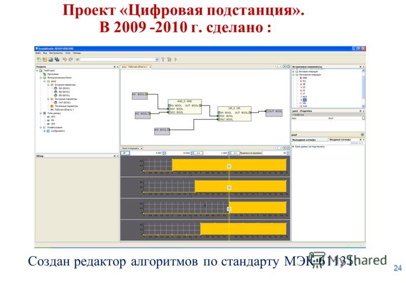 24 Проект «Цифровая подстанция». В 2009 -2010 г. сделано : Создан редактор алгоритмов по стандарту МЭК 61131.