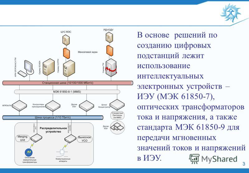 3 В основе решений по созданию цифровых подстанций лежит использование интеллектуальных электронных устройств – ИЭУ (МЭК 61850-7), оптических трансформаторов тока и напряжения, а также стандарта МЭК 61850-9 для передачи мгновенных значений токов и на