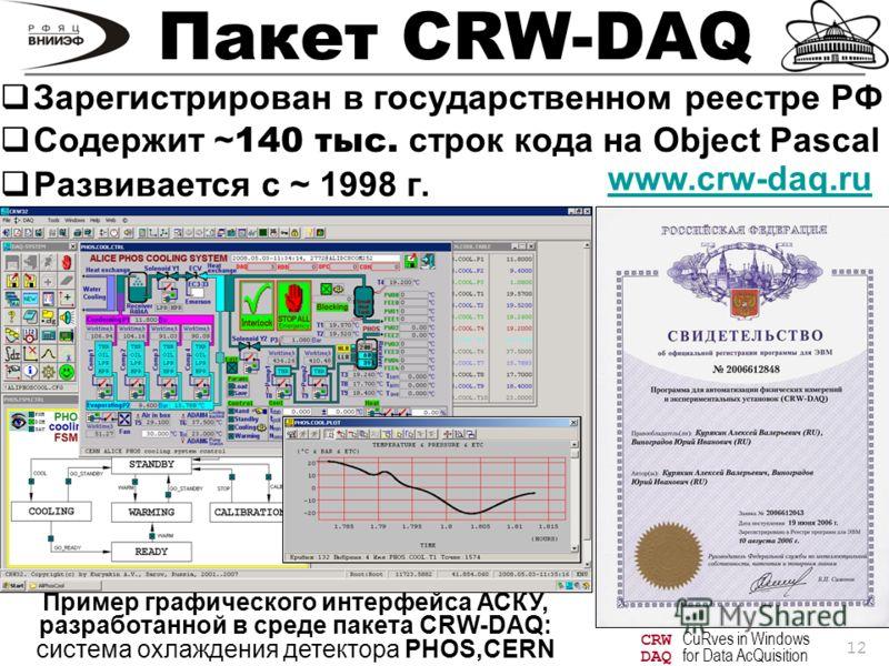 12 Пакет CRW-DAQ Зарегистрирован в государственном реестре РФ Содержит ~ 140 тыс. строк кода на Object Pascal Развивается с ~ 1998 г. Пример графического интерфейса АСКУ, разработанной в среде пакета CRW-DAQ: система охлаждения детектора PHOS,CERN ww