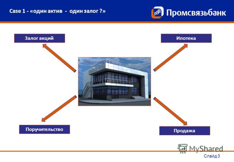 Слайд 3 Залог акцийИпотека Поручительство Продажа Case 1 - «один актив - один залог ?»
