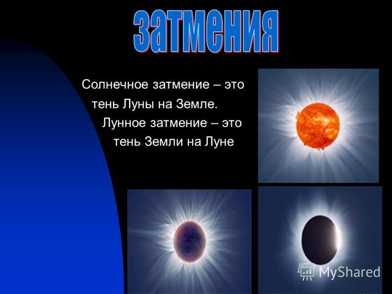 Солнечное затмение – это тень Луны на Земле. Лунное затмение – это тень Земли на Луне