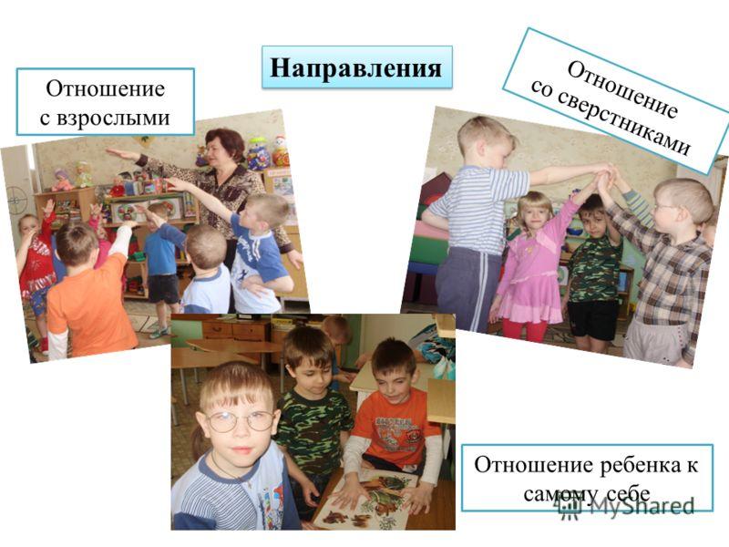 Направления Отношение ребенка к самому себе Отношение с взрослыми Отношение со сверстниками