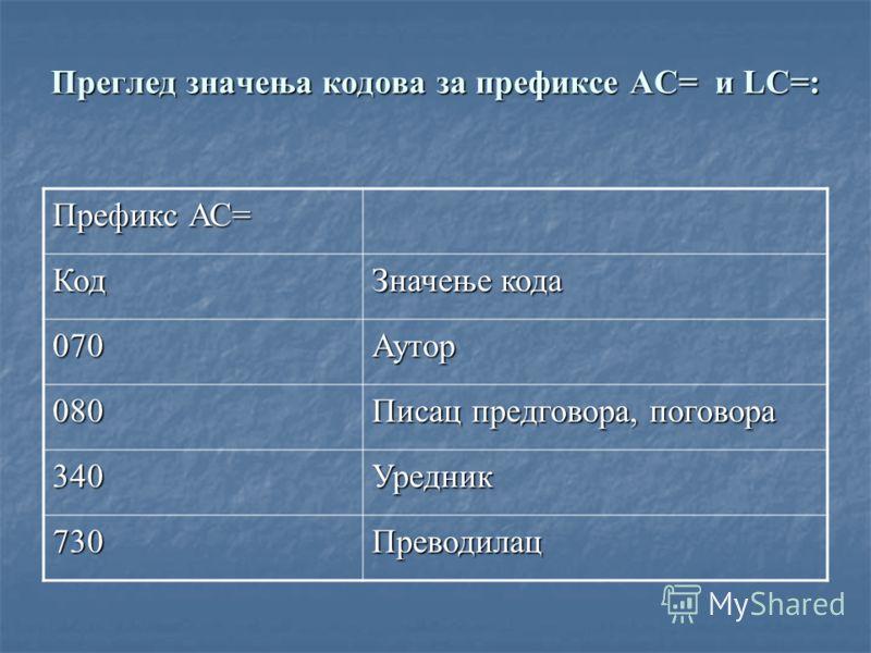 Преглед значења кодова за префиксе AC= и LC=: Префикс АС= Код Значење кода 070Аутор 080 Писац предговора, поговора 340Уредник 730Преводилац