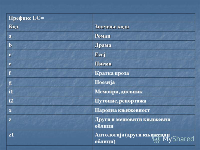 Префикс LC= Код Значење кода аРоман bДрама cЕсеј eПисма fКратка проза gПоезија i1Мемоари, дневник i2Путопис, репортажа xНародна књижевност zДруги и мешовити књижевни облици z1Антологија (други књижевни облици)