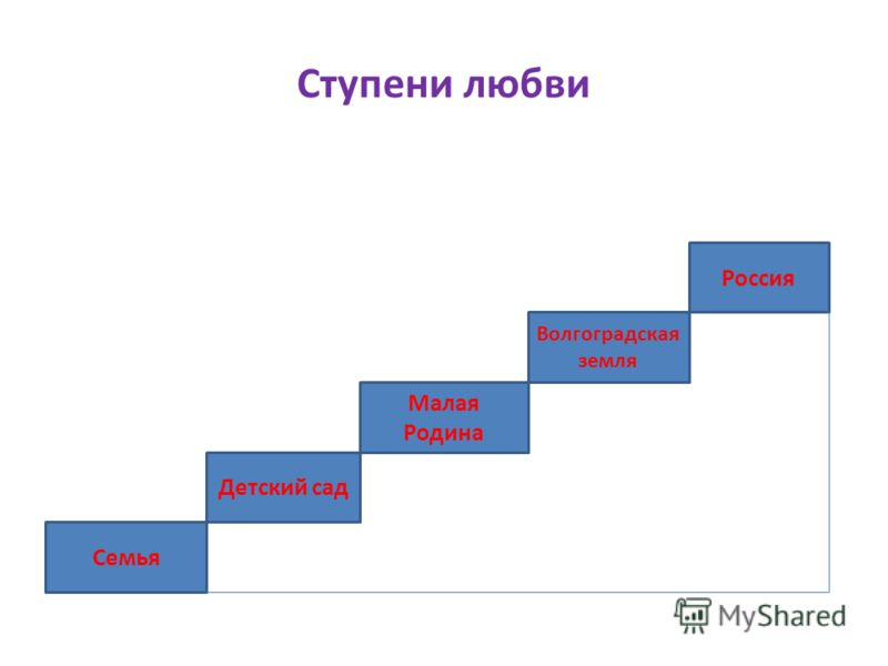 Ступени любви Детский сад Малая Родина Волгоградская земля Россия Семья